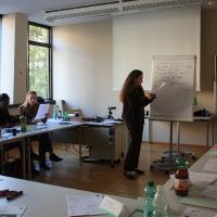 Kommunikation und Teamentwicklung